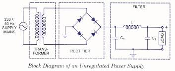 circuit diagram of regulated power supply circuit block diagram of regulated power supply block auto wiring on circuit diagram of regulated power supply