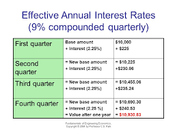 Nominal And Effective Interest Rates Ppt Video Online Download