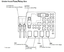 blowing fi e m fuses! please help! honda tech honda forum 92 Honda Civic Fuse Box Under Hood name picture_3589 jpg views 579 size 52 8 kb Honda Civic Fuse Box Diagram