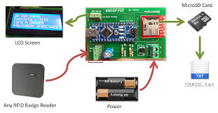 proxpro hid wiring diagram wiring library rfid reader wiring diagram access control diagram wiring proxpro hid