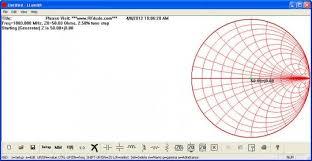 Rfdude Com Smith Chart Program Software Informer It Is