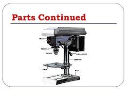 drill press parts. 3 parts continued drill press