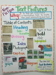 Text Features Anchor Chart Pdf Text Features Graphic Sources Text Feature Anchor Chart