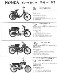 honda parts myrons mopeds Honda GX340 Parts Diagram Honda Engine Parts Name Diagram #39