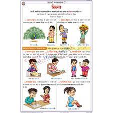 Kriya Chart 50x75cm
