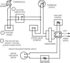 oil furnace wire diagram wiring diagram schematics info oil furnace wiring schematic nilza net