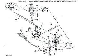 john deere stx38 parts manual part machine black deck diagram mower john deere stx38 parts garden tractor diagram admirable wiring source of manual black mower deck stx john deere stx38