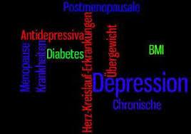 Gewichtszunahme : Machen, antidepressiva dick?