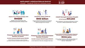 What's the point of having these barriers installed. Key Takeaways Of Malaysia Budget 2021