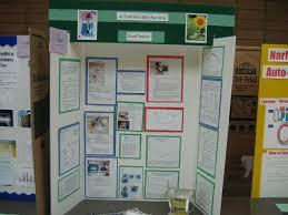 buy a science fair project science fair project ideas 1600 x 1200 553 kb jpeg candle science fair