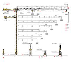Tower Crane Lifting Capacity Chart Potain Tower Crane Mct Range Tower Crane Rental South Africa