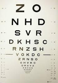 Visual Acuity Test Chart Catalogue Eye Chart Store