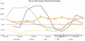 Battle Of The Stocks Apple Vs Samsung Wealthlab