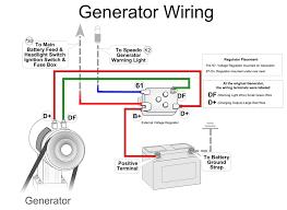 generator conversion wiring diagram