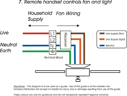 hampton bay ceiling fan wiring diagram resembles how the top Hampton Bay Ceiling Fan Wiring Diagram With Remote hampton bay ceiling fan wiring diagram resembles how the top schematic is wired it should be noted that both the lamps must be on the same circuit otherwise hampton bay ceiling fan remote control wiring diagram