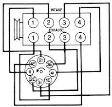 1987 nissan pickup wiring diagram 1987 image solved 1987 nissan pickup truck will not start it will cr fixya on 1987 nissan pickup