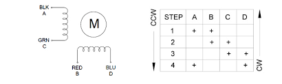 9deg nema 17 bipolar stepper 44ncm 62 3oz in 17hm19 1684s us 14 07 view connection diagram