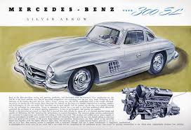 1955 Mercedes-Benz 300SL Gullwing Coupe | Simeone Foundation ...