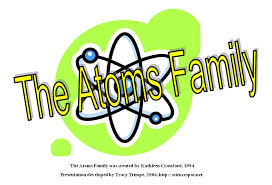 Middle School Science Blog Free Lesson Plans And Resources For as well  together with tides – Middle School Science Blog further Patterns of the Periodic Table  Finding Shells and Valence as well Teaching Blog   Science and Math with Mrs  Lau further  together with Middle School Science Blog Free Lesson Plans And Resources For furthermore Middle School Science Blog Free Lesson Plans And Resources For in addition elements – Middle School Science Blog moreover The Periodic Table  Teaching in Room 6    Periodic table  Physical together with Fun elemental mystery activity element periodic table atom jr high. on periodic table middle school science blog