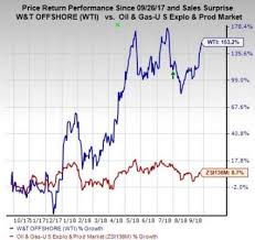 Heres Why You Should Buy W T Offshore Stock Right Away Nasdaq