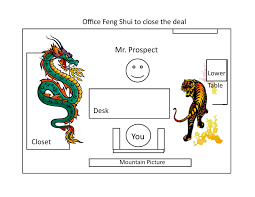 feng shui office tips. feng shui bedroom office rules decorate ideas fancy and tips