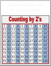 3 Number Charts Counting By 2s 5s And 10s