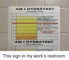 Am I Hydrated Urine Color Chart If Your Urine Matches The