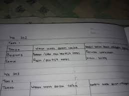 Peristiwa itu kurasa sangat menggelikan.celanaku sobek saat sedang olahraga senamlantai. Kunci Jawaban Buku Paket Bahasa Indonesia Kelas 7 Kurikulum 2013 Ilmusosial Id