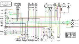 roketa bali 150 wiring diagram wiring diagram and schematics roketa 110cc atv wiring diagram wire center