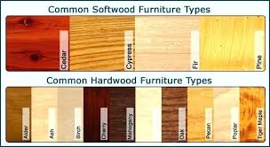 different types of furniture wood. Interesting Wood Different Types Of Wood Furniture  Best N   Throughout Different Types Of Furniture Wood O