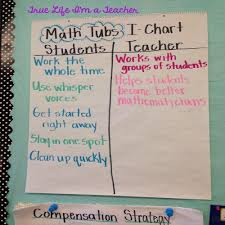 i chart 6 things you must know about anchor charts true life im a teacher