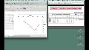 Vowel Chart Template Xlsx Part 5 3 Using Formants To Plot Vowels With Excel Colang