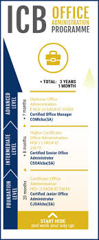 looking for icb courses college sa home study icb office administration study programme