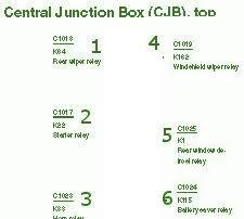 fuse box car wiring diagram page 99 2003 ford focus cjb fuse box map
