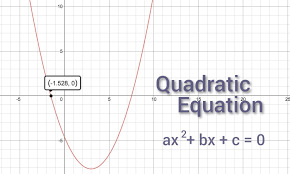 flow chart diagram to calculate the roots of quadratic equation awesome c program to find all