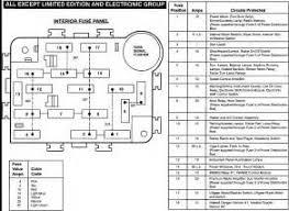similiar 1994 ford ranger fuse box diagram keywords need a 94 explorer fuse panel diagram