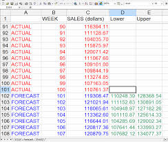 forecast model in excel forecasting services