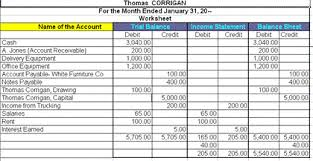 how to prepare an income statement and balance sheet solved from the worksheet of thomas corrigan prepare an