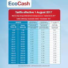 Ecocash Tariffs Reduced Effective 1 August 2017 Techzim