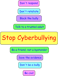 technology and cyber bullying type your essay reportd402 web fc2 com technology and cyber bullying type your essay