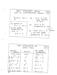 Antiderivative Rules Mechanical Electrical Wiringelc