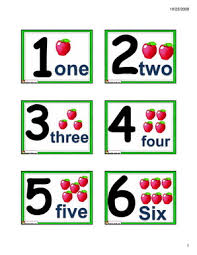 English For KidsESL Kids Numbers Flashcards 1 To 10Make Flashcards With Pictures