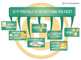 A public key, private key, wallet. How To Get Bitcoins Without Spending A Dime