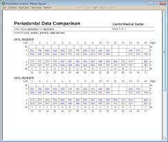 Periodontal Charting Symbols Periodontal Charting Eprosystem