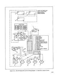 wrg 8579 1989 club car wiring diagram color golf cart wiring diagram club car in volt and jpg cool electric 1991