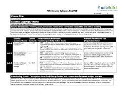 Sample Course Template Youthbuild Charter School Of California