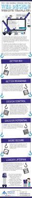 Bespoke Web Design Company Infographic Why You Should Choose Custom Web Design Over