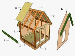 dog house materials list inspirational free dog house plans with porch