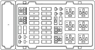 2004 e350 fuse box diagram not lossing wiring diagram • 2004 ford e350 fuse box wiring diagrams schema rh 3 valdeig media de 2004 ford e350 super duty fuse box diagram 2006 ford e350 fuse panel diagram