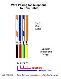Wiring Cat5 To Phone Line Cat5 Wiring Diagram Printable